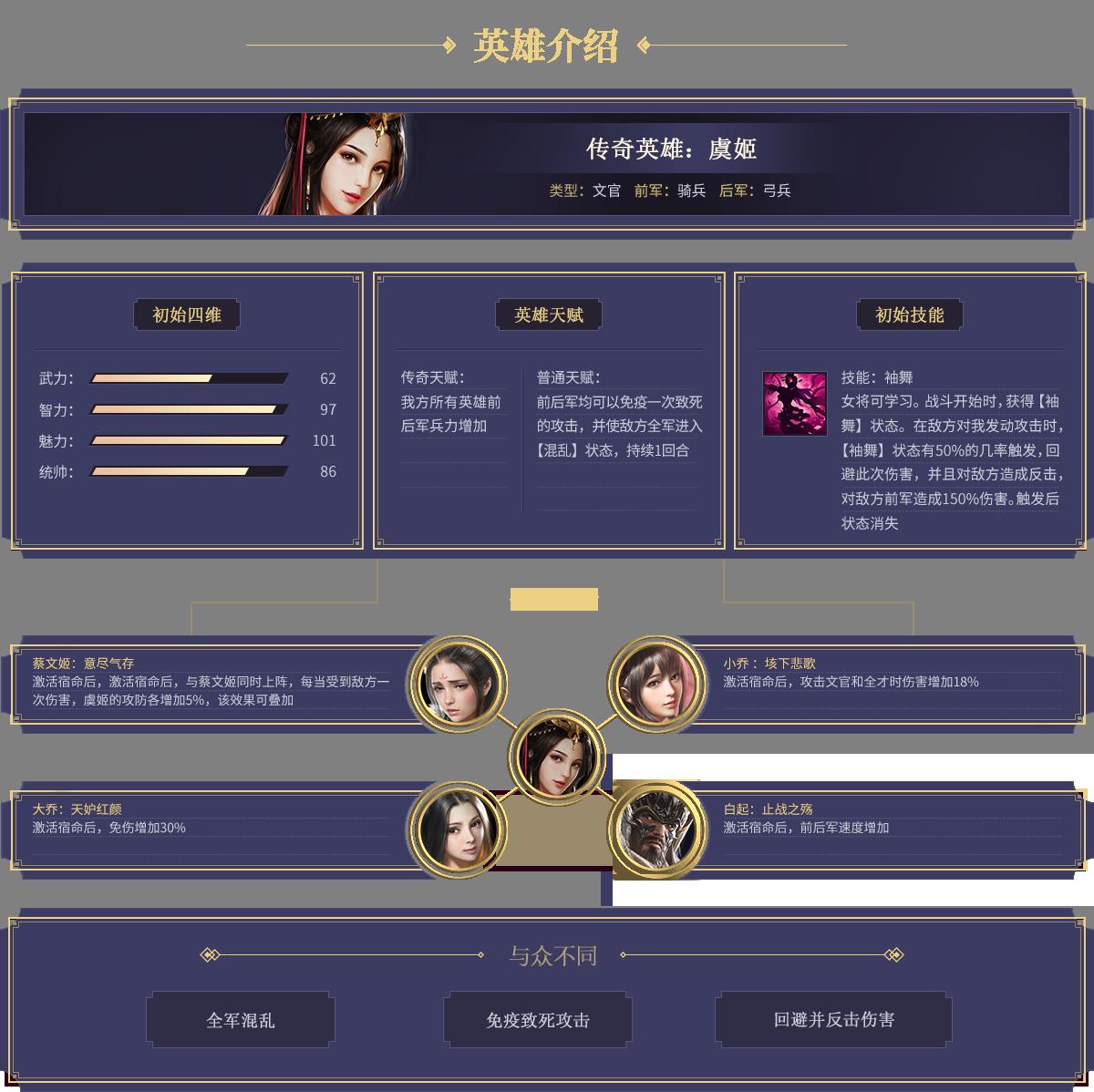 《战神三十六计》神将虞姬介绍