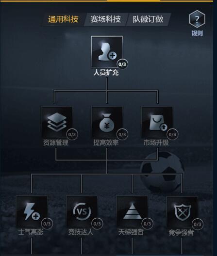 《球王之路》联盟科技玩法介绍