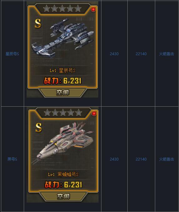 《钢铁苍穹》兵种系统介绍