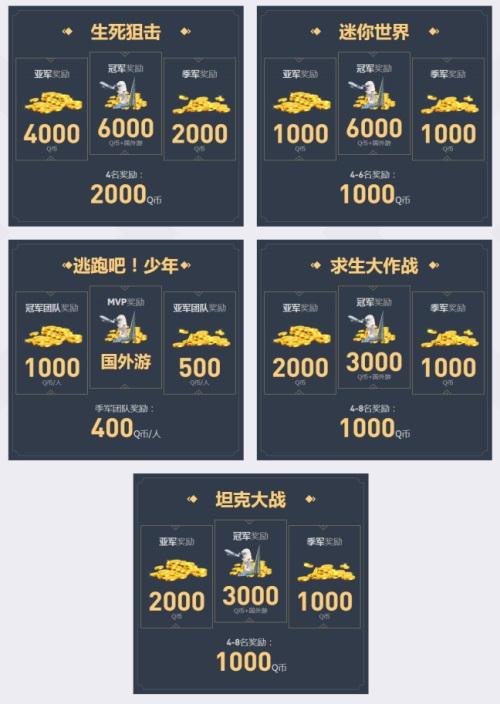 QQ澳门皇冠官网欢乐赛 大奖欢乐送