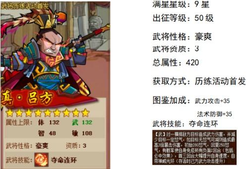 《QQ水浒》历练吕方攻略_