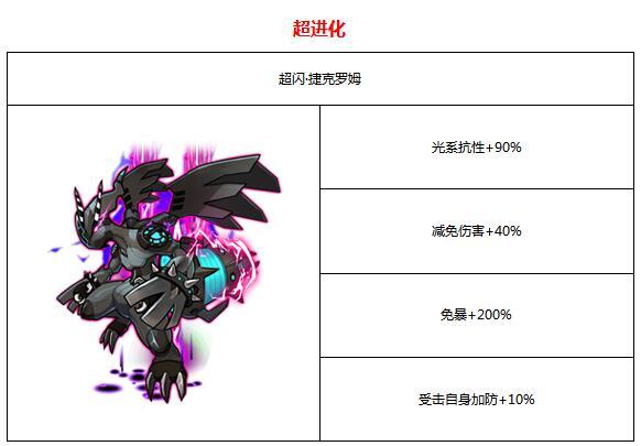 《妖怪宝可萌》5月10日更新内容公告