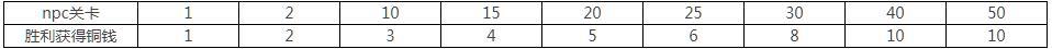 [十周年][公告]《三国杀》9月11日5:00-7:00停服维护公告
