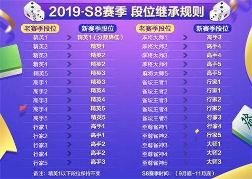 QQ游戏欢乐麻将热辣麻将节 相约9.8全民搓麻乐