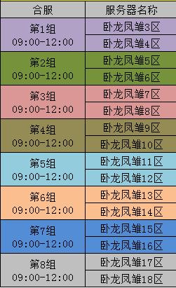 《三国计H5》10月9日9:00-12:00合服公告