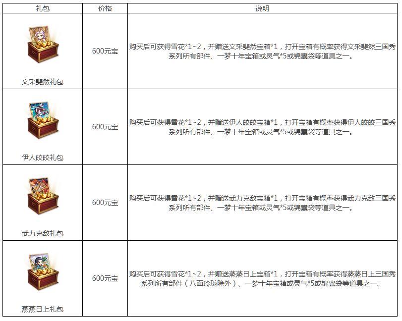 [十周年][活动]《三国杀》1.3-1.9 小寒夺宝 夺宝新增沙摩柯 三国秀限时兑换