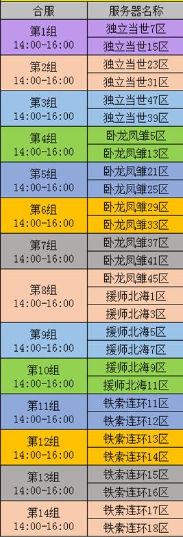 《三国计》1月15日9:00—12:00合服公告