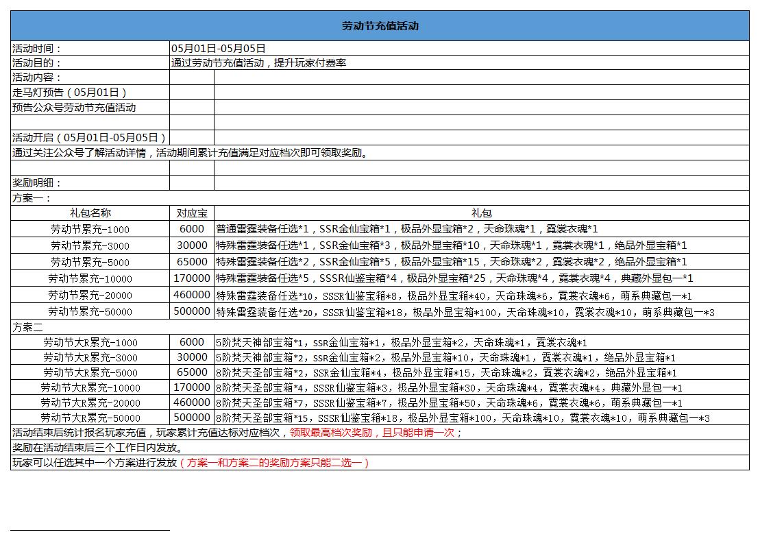 《九州仙剑传》劳动节活动