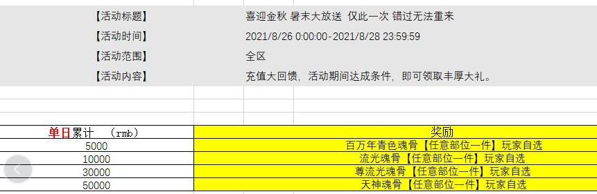 《斗罗大陆3D》喜迎金秋  暑末大放送活动!